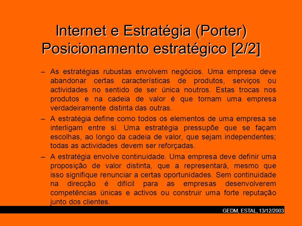 Internet e Estratégia (Porter) Posicionamento estratégico [2/2]